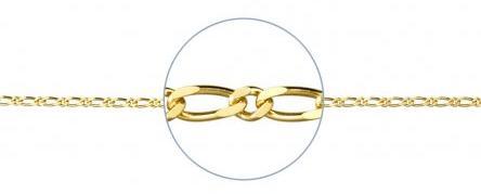 Cadenas de Oro Amarillo 9k